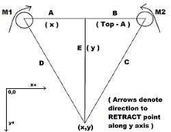 V-plotter theory